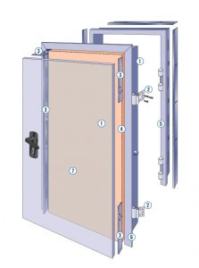 componentes puerta cortafuegos